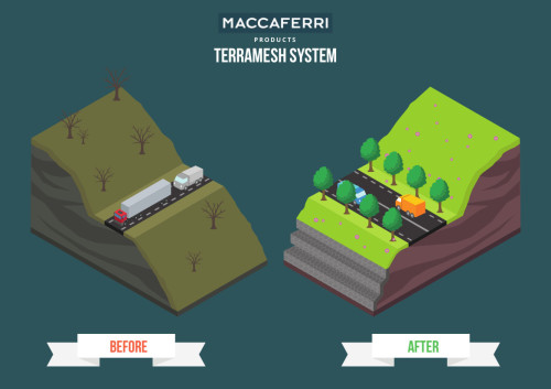 Terramesh product respects the environment maccaferri indonesia maccaferris reinforced soil systems are at the forefront in stabilizing steep slopes with competitive costs long life and high degree of adaptability to ccuart Choice Image