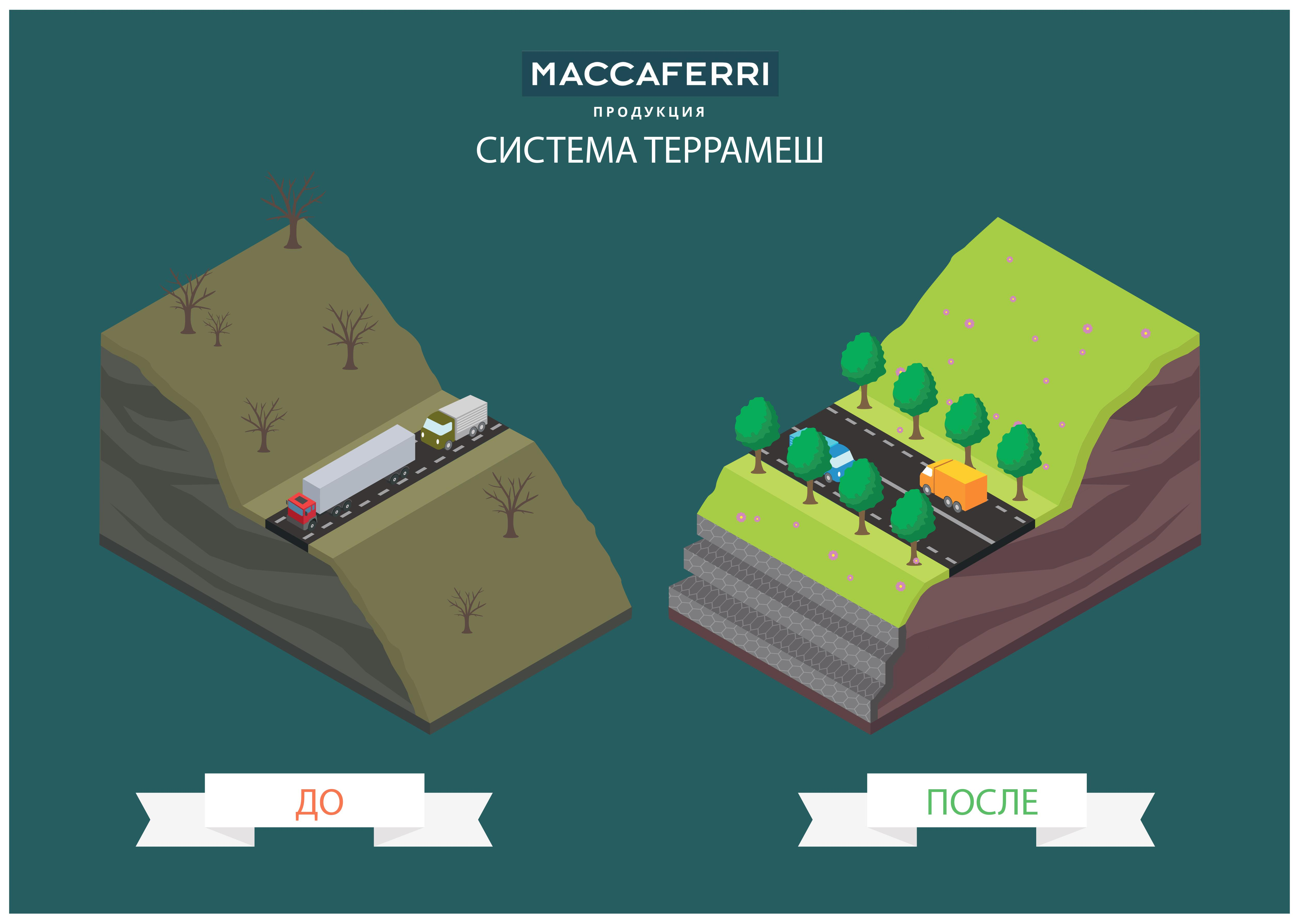 Terramesh product respects the environment maccaferri russia maccaferris reinforced soil systems are at the forefront in stabilizing steep slopes with competitive costs long life and high degree of adaptability to publicscrutiny Gallery